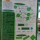 Presentació del projecte ECOPOP a la Jornada final de EduHack 2a Edició